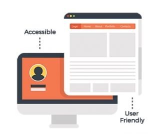 , The Four Principles of Web Accessibility